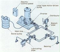 原装进口微量润滑|油气润滑|集中润滑系统|意大利ILC迷你型润滑