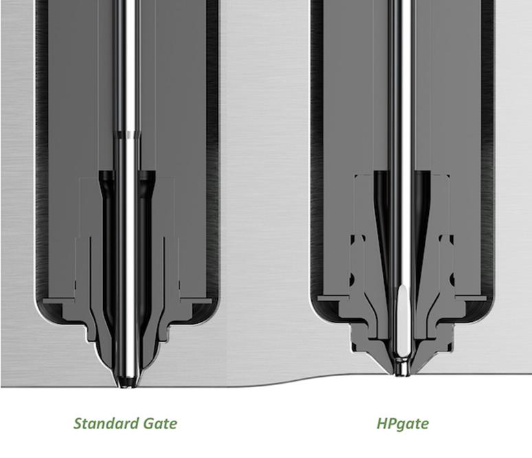 热流道专家HRSflow公司推出创新型浇口技术
