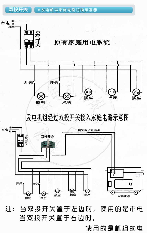 5kw伊藤小型柴油发电机厂家